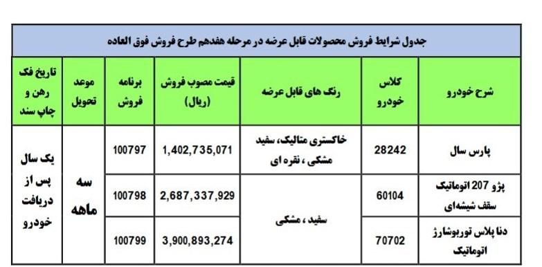 فروش+فوق+العاده+ایران+خودرو