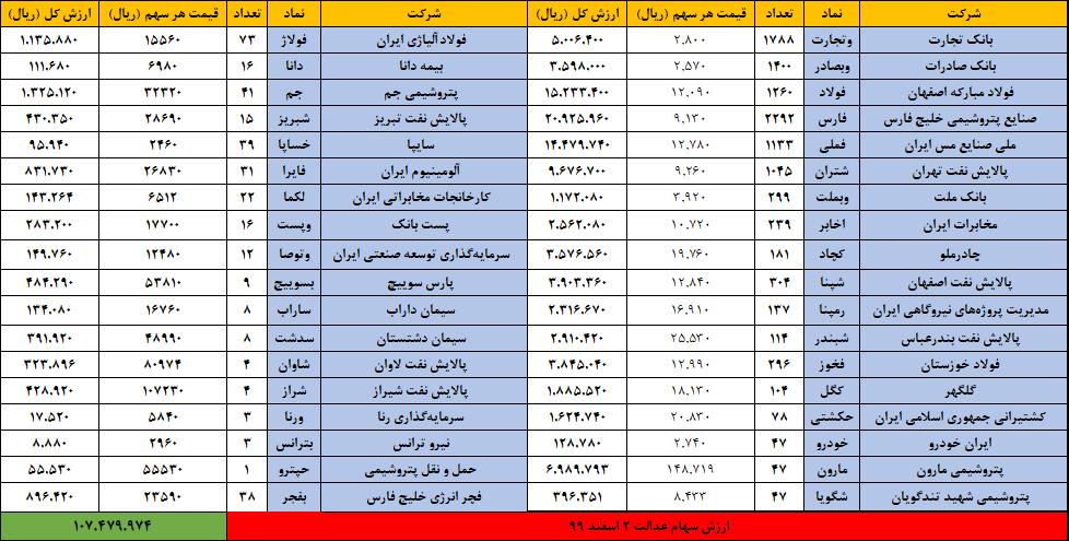 سهام-عدالت-2-اسفند