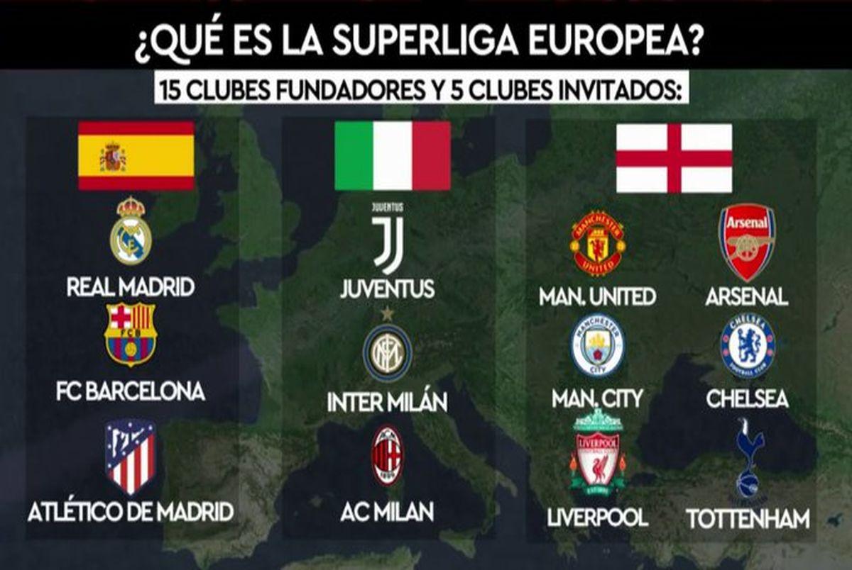 زلزله مهیب در فوتبال؛ سوپر لیگ اروپا متولد شد!